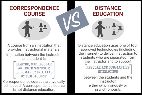 online vs correspondence course