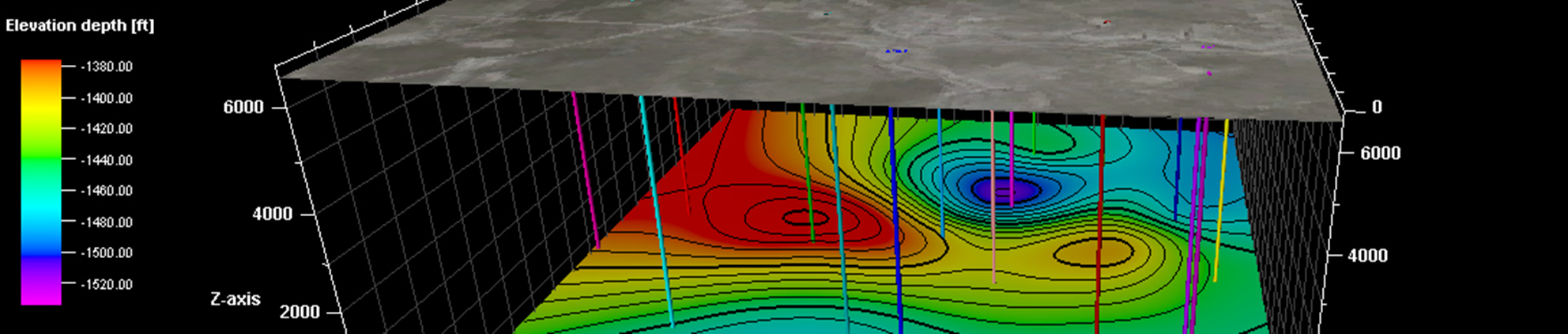 Reservoir Characterization and Modeling at OU