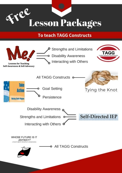 Free Lesson Packages to teach TAGG constructs. Me Lessons cover strengths and limitations, disability awareness, and interacting with others. Tying the Knot lessons cover all TAGG constructs. Take Action lessons cover goal setting and persistence. Self-Directed IEP lessons cover disability awareness, strengths and limitations, and interacting with others. Whose Future Is It Anyway lessons cover all TAGG constructs.