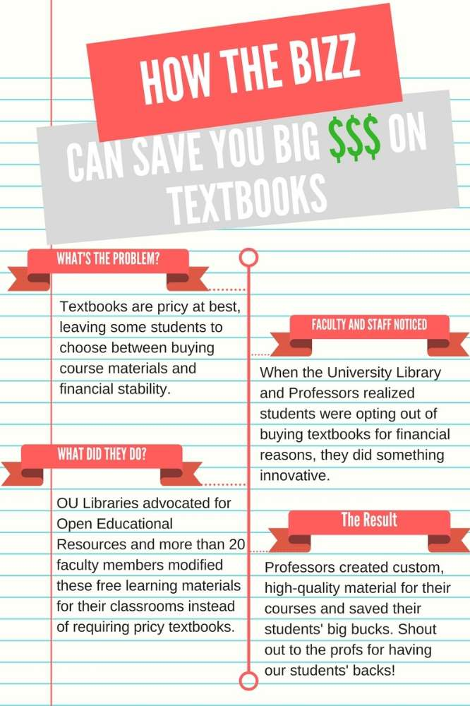 How the Bizz Can Help You Save Big $$$ on Textbooks